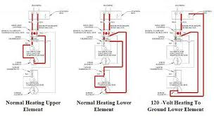 water heater reset button tripping troubleshooting guide