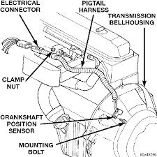 2003 jeep wrangler transmission crankcase sensor jeep wrangler 4 jeep jeeps and bmw