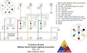 military trailer wiring diagram diagram wiring diagrams for diy