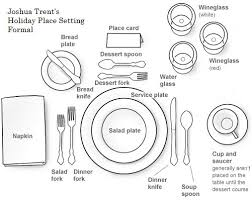 Formal Table Settings Pin By Brothers On Wedding Pinterest Easter Lunch