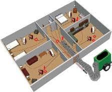 Bed Bug Heat Treatment Cost Estimate by Bed Bug Heat Treatment Pricing Hamilton Burlington Oakville