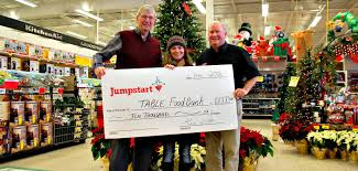 canadian tire donates 10 000 to the table charity hopes others