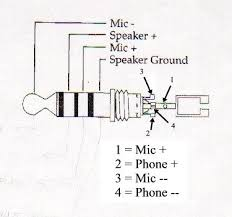 what is the procedure to connect the headphones in a breadboard