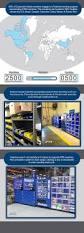 100 mro stock mro u2013 bay area contractor supply winzer