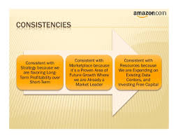 amazon com strategic analysis