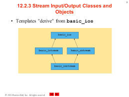 input output diagram template eliolera com
