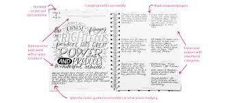 thanksgiving prayer for answered prayers prayer series a walk through the lettering prayer journal part 1