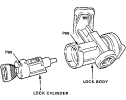 2001 honda accord starter how to replace the ignition switch or troubleshoot honda acura