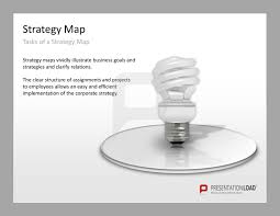 strategy map powerpoint templates tasks of a strategy map
