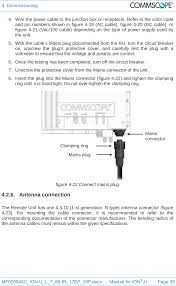 u7885l17e19p ion u remote unit for cellular systems user manual
