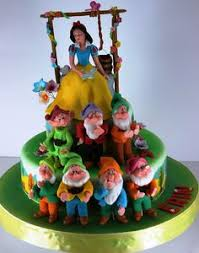 Www Cakecoachonline Com Sharing Snow White Cake For All