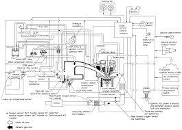 autozone wiring diagrams elvenlabs lovely autozone wiring