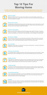 buying your new home checklist visual ly