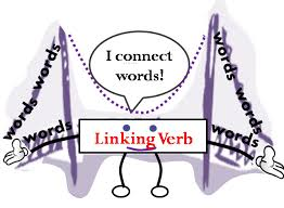 linking vs action verbs archives schools question timeschools
