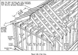 rafter spacing building construction finishing