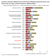 kitchen cabinet industry statistics housing before during and after the great recession spotlight