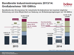 german power bills are low compared to us average u2013 energy transition