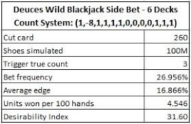 Counting Cards Blackjack How To Bet Card Counting The Deuces Blackjack Side Bet 6 Decks