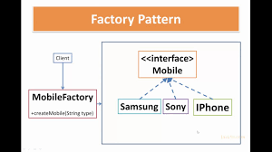 factory design pattern factory pattern in java factory design pattern exle java9s