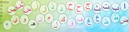 first lesson introduction to arabic letters better arabic