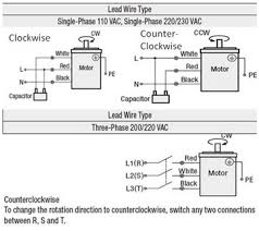 standard ac motor question 1 difference between induction and