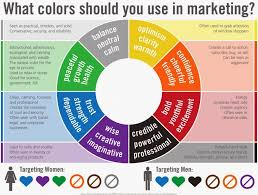 gender marketing how brands use the power of colors to persuade you