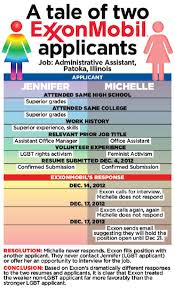 Fictional Resume Study Finds Lgbt Applicants 23 Percent Less Likely To Get A Job