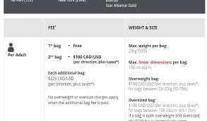 bag fee united united airlines baggage policy inspirational 100 united airline