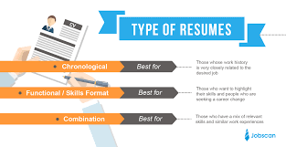 remarkable 3 main types of resumes 24 on resume examples with 3