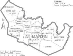 martin county carolina