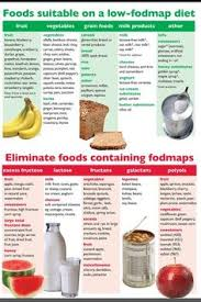 fodmap table with gp u0026 a dairy allergy it feels like i will