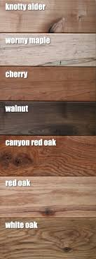 hardwood flooring supplies high quality products that offer