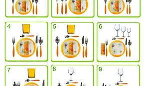 dressage en cuisine décoration dressage d une table 13 tours luminaire ikea led