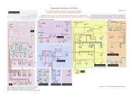 endomesoderm u0026 ectoderm models