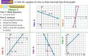 Graphing Speed Worksheet Worksheet Slope From A Graph Worksheet Fiercebad Worksheet And