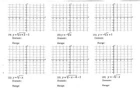 Graphing Square Root Functions Worksheet Mr Suominen S Math Homepage December 2012