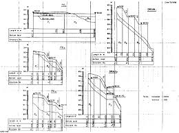 Air Force One Layout Floor Plan Chapter 7 Preparation Of Plans And Cost Estimates And Tender