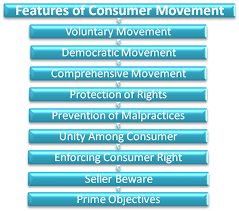 right meaning articles junction what is consumer movement meaning definition