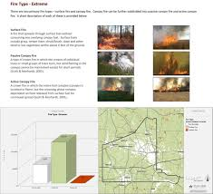 Type 1 Wildfire Definition by Preparing For Wildfires Protect Your Community Tfs