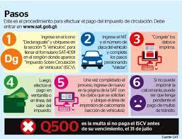 pago de impuesto vehicular en linea impuestos csg de guatemala