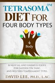 tetrasoma diet for four body types beneficial and harmful foods