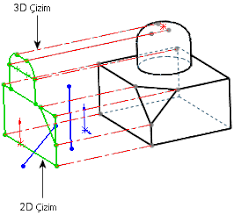 2011 solidworks help using 3d sketching tools