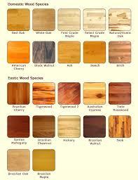 wood floor types jdturnergolf com