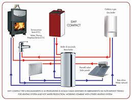 caldaia a pellet per riscaldamento a pavimento caldaia domestica a pellet vibrok