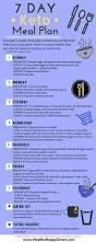 best 25 7 day diet plan ideas on pinterest 7 day diet gm diet
