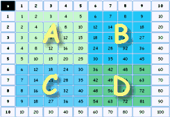 how to teach times tables multiplication times tables