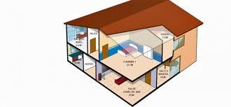 isolation phonique entre 2 chambres réduire les nuisances sonores avec des parois antibruit