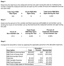 Qualified Dividend And Capital Gain Tax Worksheet 4 76 16 Social And Recreational Clubs Irc 501 C 7 Internal