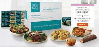 south beach diet review extensive and unbiased lifestyle updated