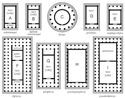 ancient greece floor plan basic classical temple floor plans architectural history of